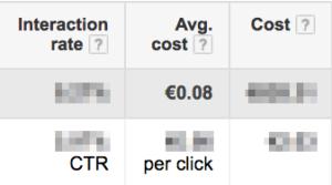 Average CPC Google AdWords