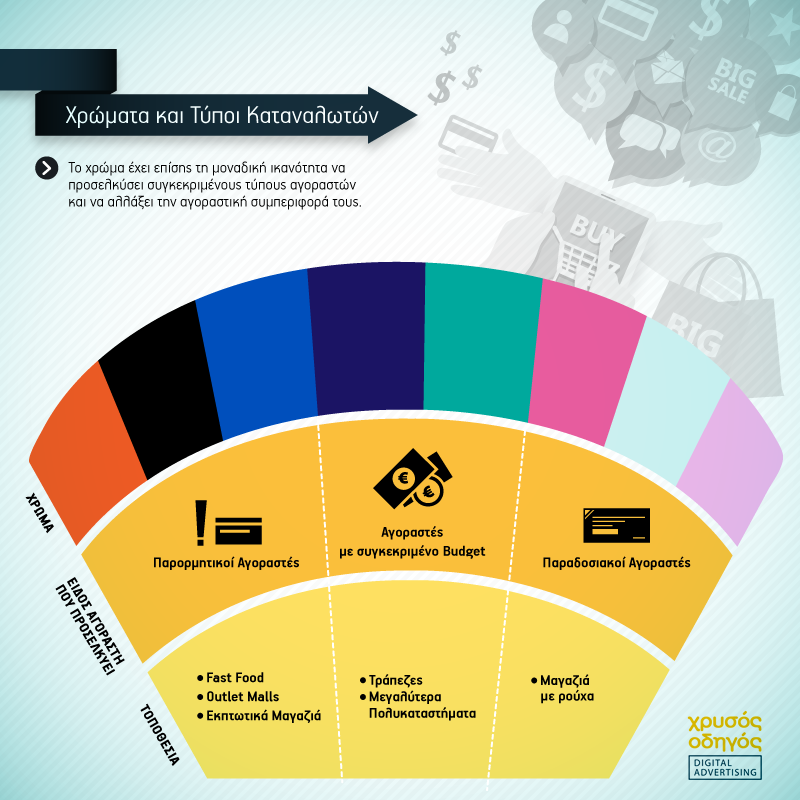 costumer-infographic