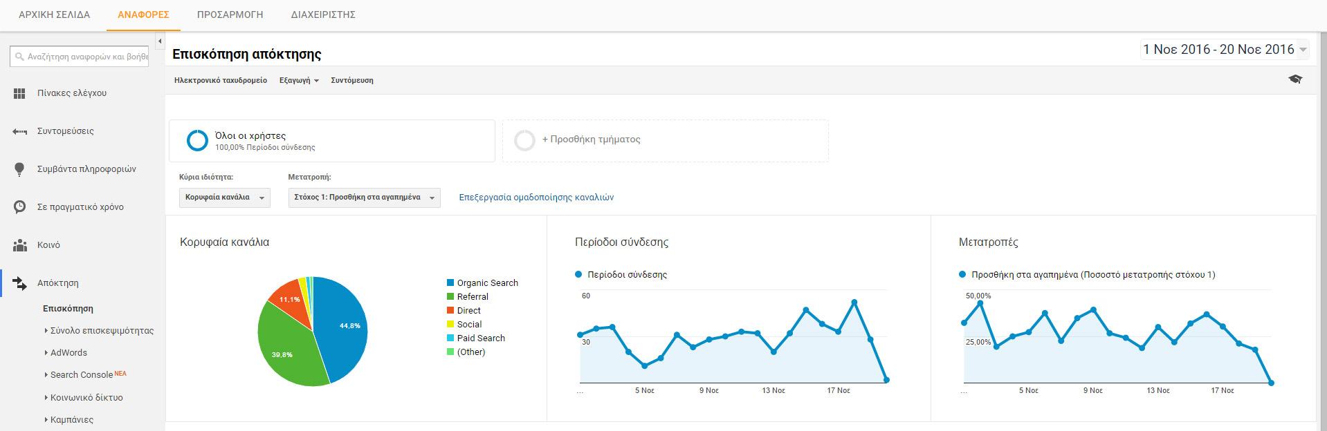 Μέτρηση καναλιών Google Analytics