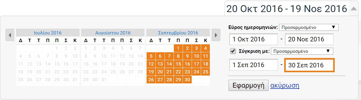 Σύγκριση ημερομηνιών στο Google Analytics