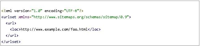 δείγμα sitemap