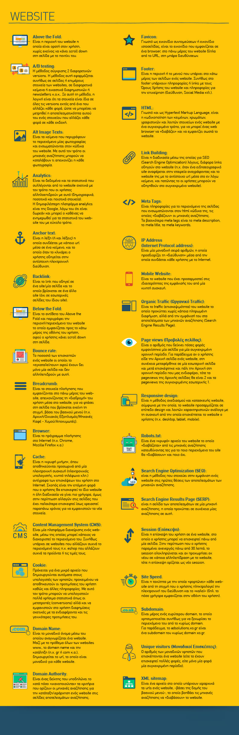 Infographic Websites