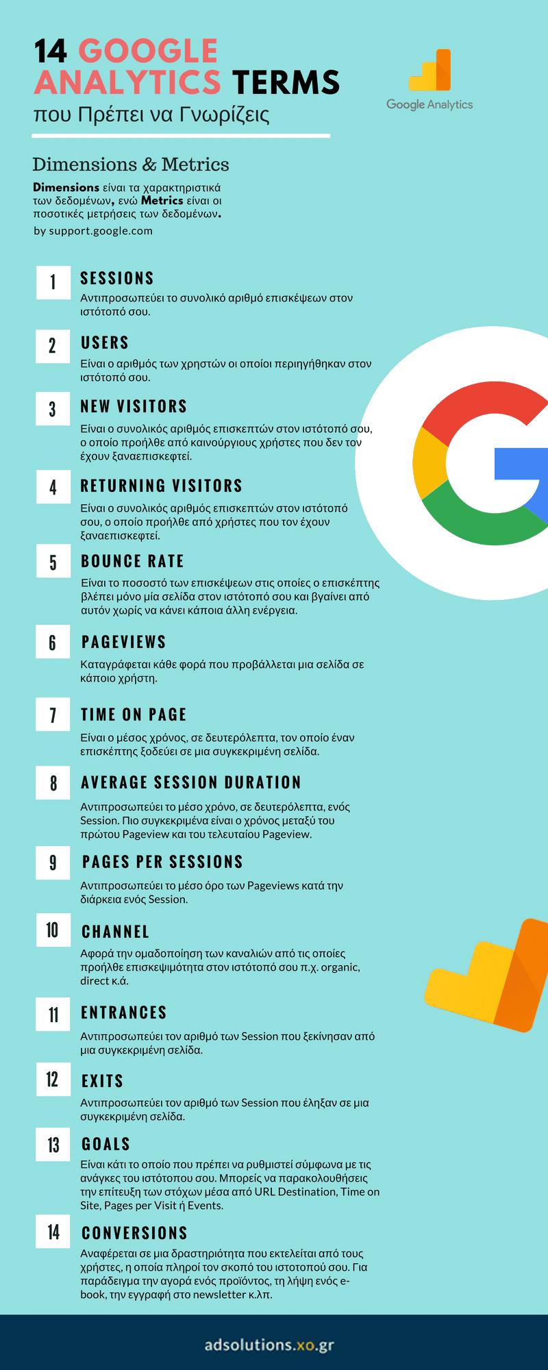 14 Google Analytics Terms που Πρέπει να Γνωρίζεις [Infographic]