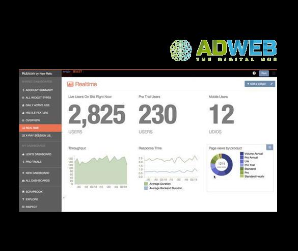 O Χρυσός Οδηγός σε συνεργασία με την Adweb σου προσφέρουν την δυνατότητα να διαφημίσεις την επιχείρηση σου με Programmatic Advertising στο Το δίκτυο του PPN